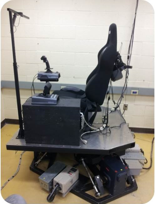 The 3-degrees-of-freedom flight simulator chair