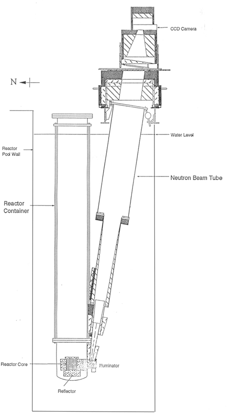 Schematic of the Neutron Beam Tube attached to the reactor core and showing reactor container, reactor core, reflector, Illuminator, reactor pool wall and the water level.